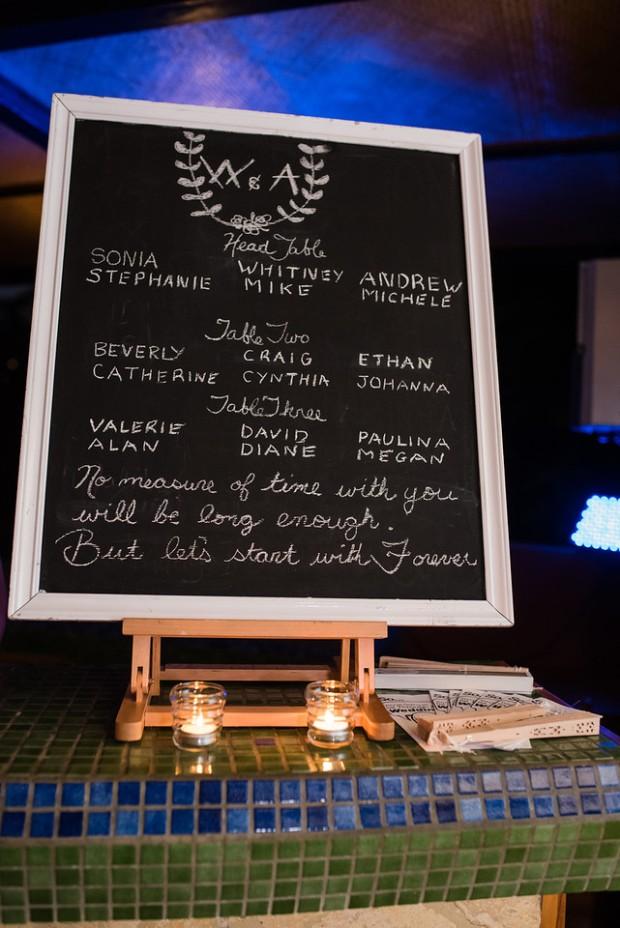 wedding table chart, reception table chart, wedding reception, weddings costa rica